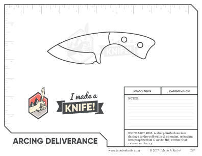 graphic relating to Printable Knife Patterns referred to as Downloadable Knife Templates - I Generated A Knife!