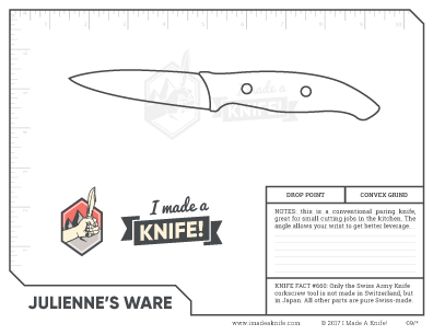 juliennesware_knifetemplate