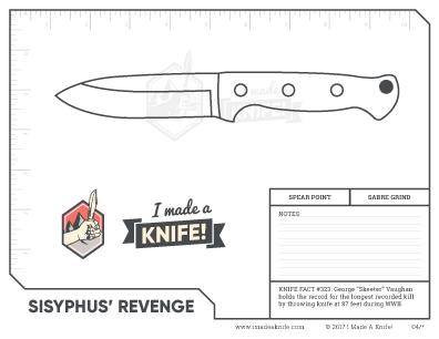 sisyphusrevenge_knifetemplate