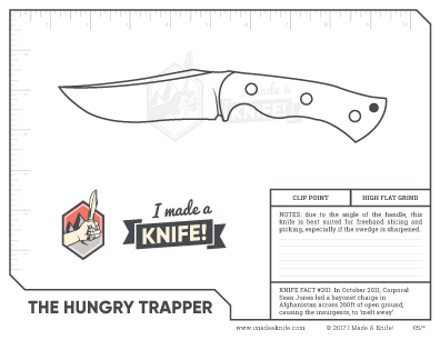 thehungrytrapper_knifetemplate