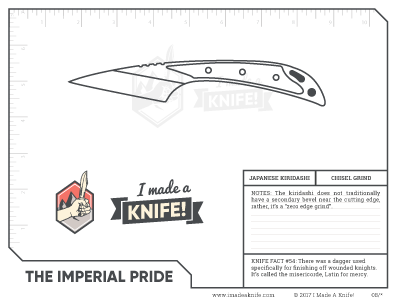 theimperialpride_knifetemplate