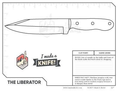 theliberator_knifetemplate