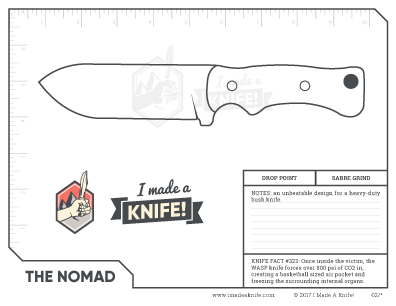 thenomad_knifetemplate